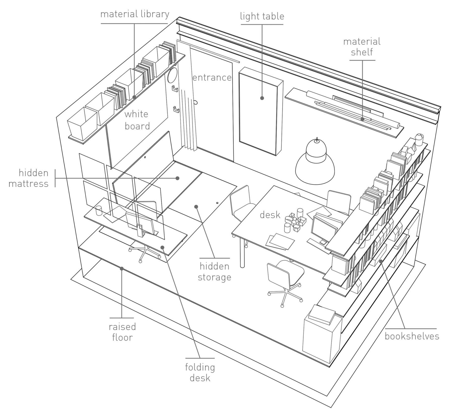 www.bold-design.fr - atelier sur les toits - perspective - picture by bold-design